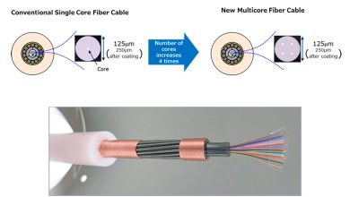 Photo of Submarine cable with multicore fiber tested in Japan